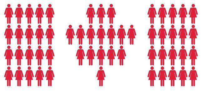 Canada-Women.width-646.jpg